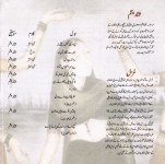 Collection of mukhtar begum album songs info from radio pakistan is titled